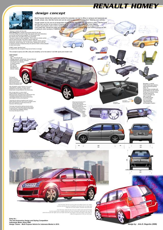 Homey. MPV Design competition. 2006.