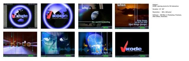 Komunikasi Derap Ide, company motion graphic. 2002.